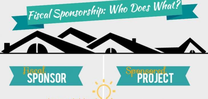 Fiscal Sponsorship